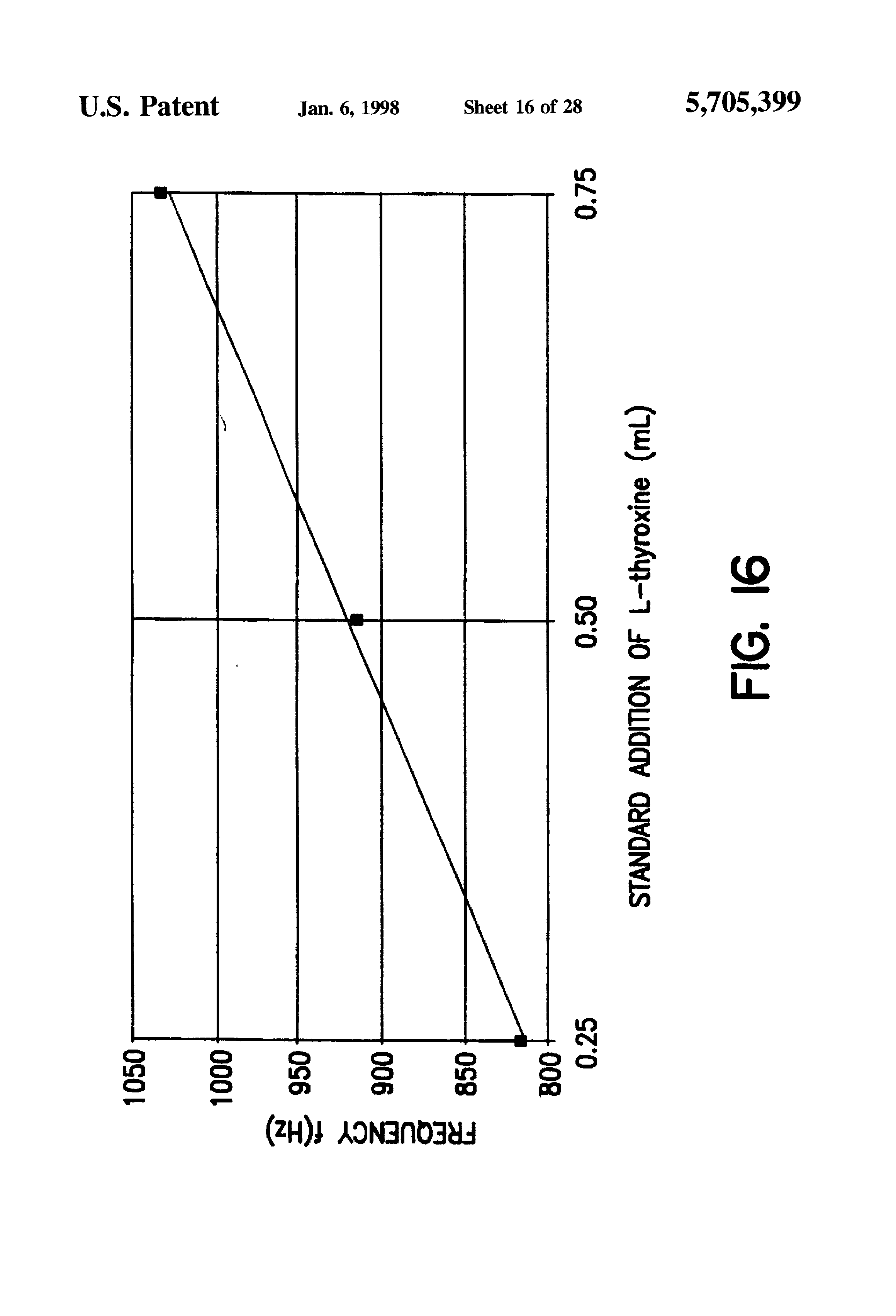 Us5705399a Sensor And Method For Detecting Predetermined