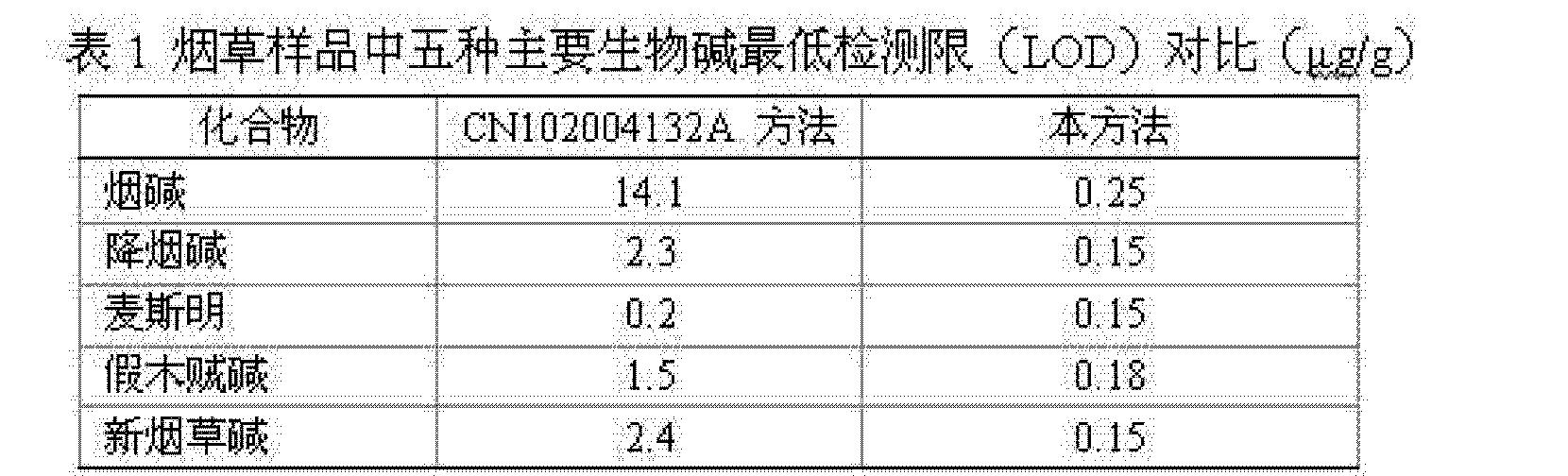 Figure CN102565231BD00051
