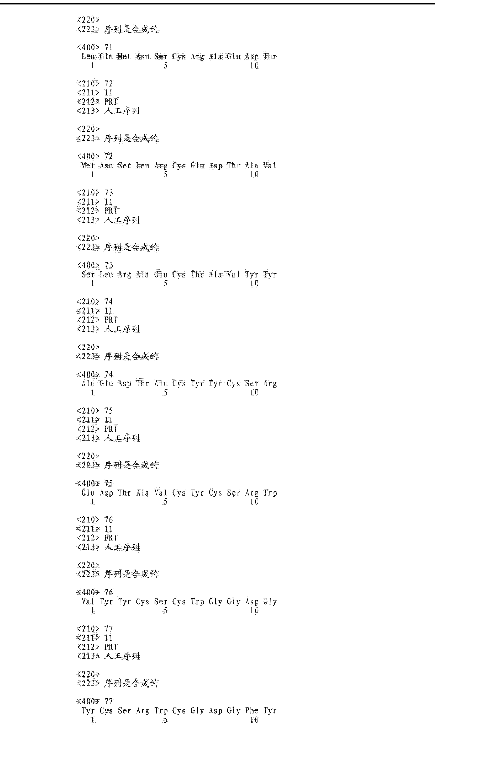 Figure CN103068406AD00891