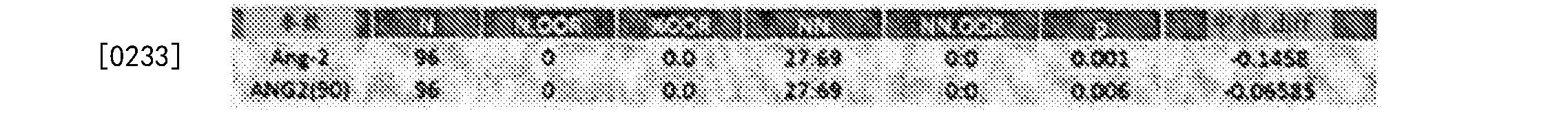 Figure CN105264380BD00323