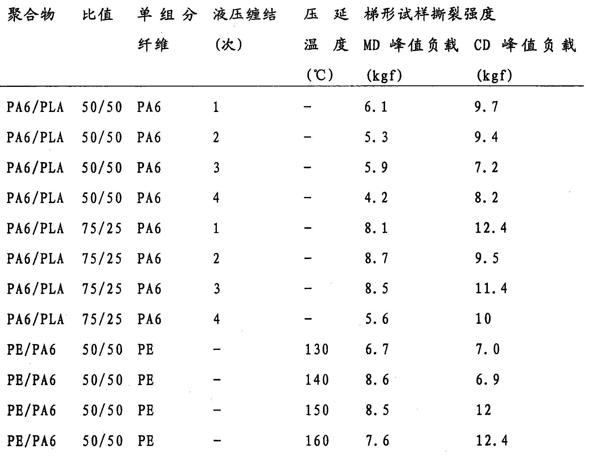 Figure CN101939469BD00202