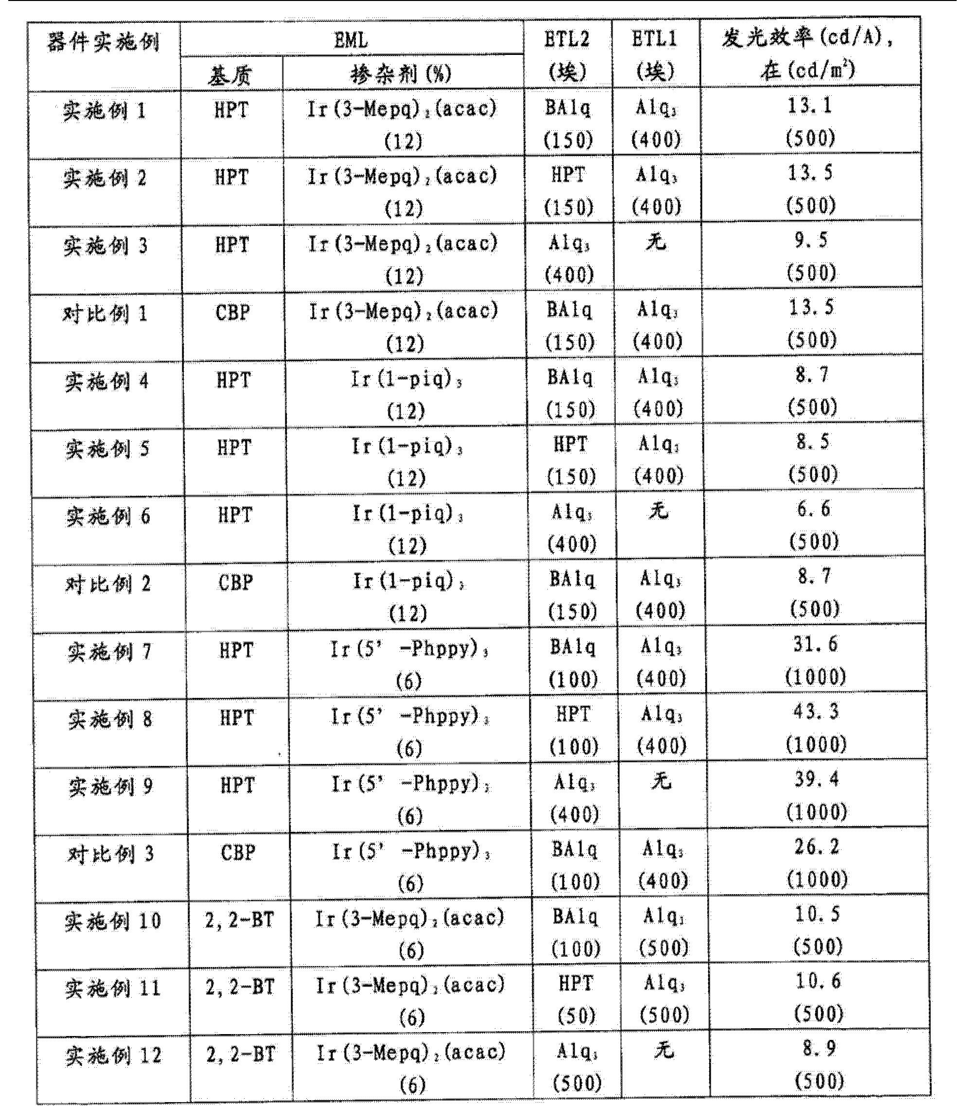 Figure CN103746080AD00391