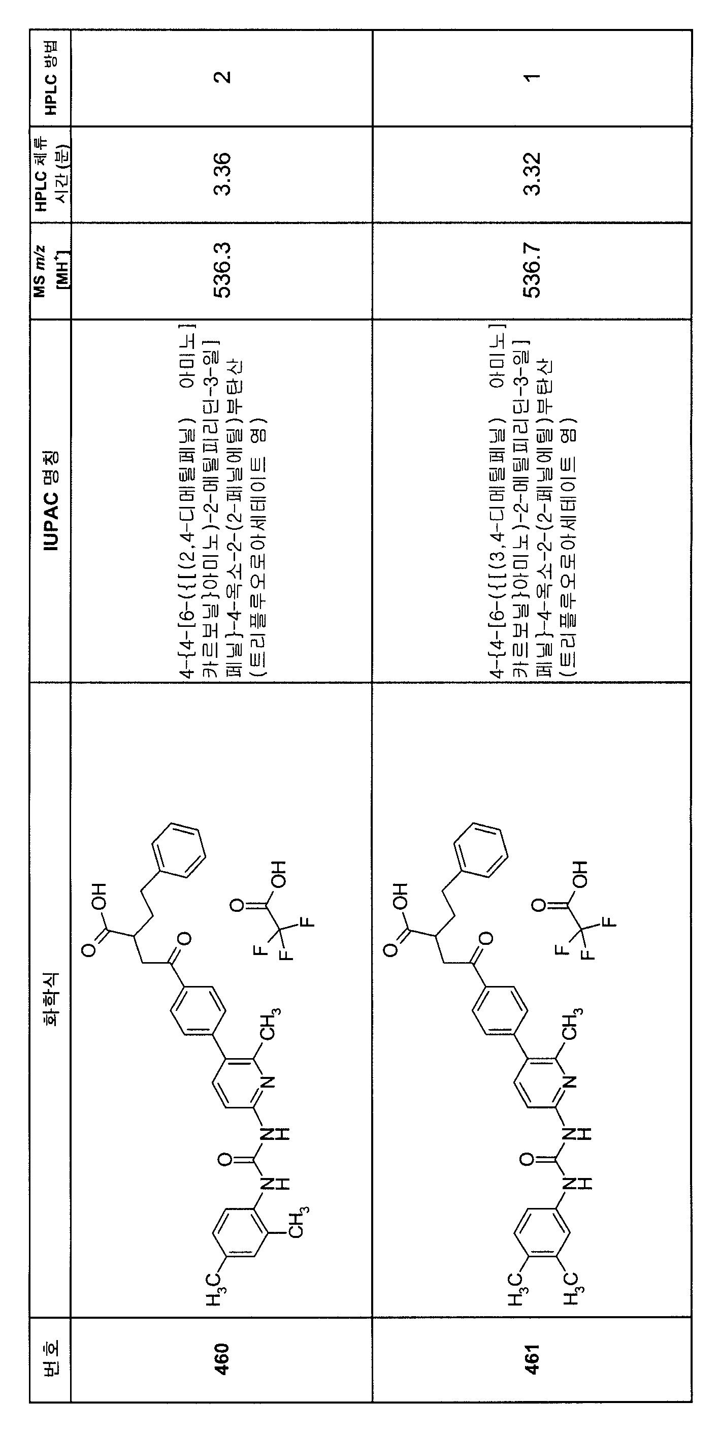Figure 112007082249387-PCT00287