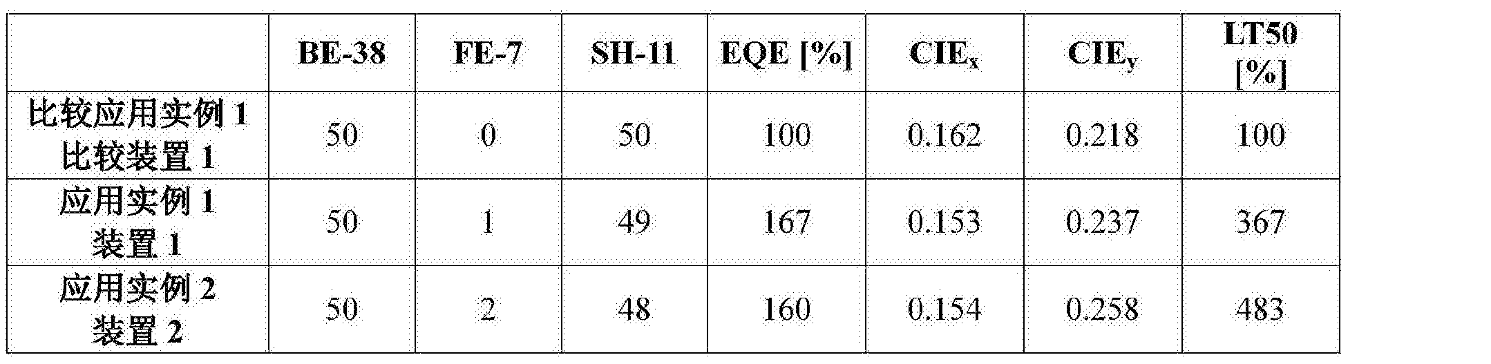 Figure CN107735880AD00611