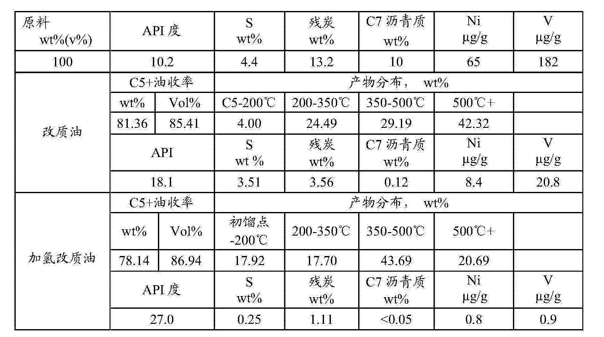 Figure CN102807892BD00111