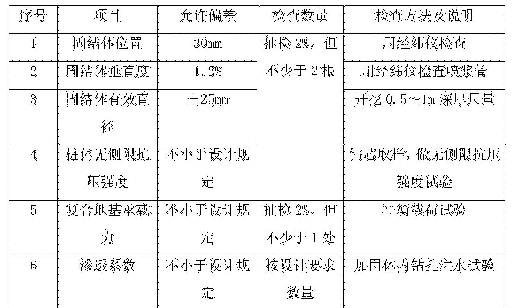 Figure CN104831734BD00111
