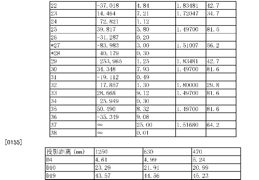 Figure CN103562772BD00221