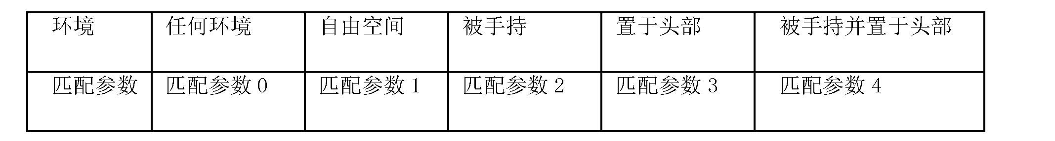 Figure CN102404015AD00101