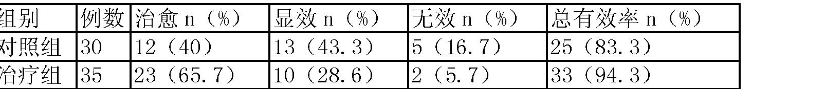 Figure CN102284051BD00041