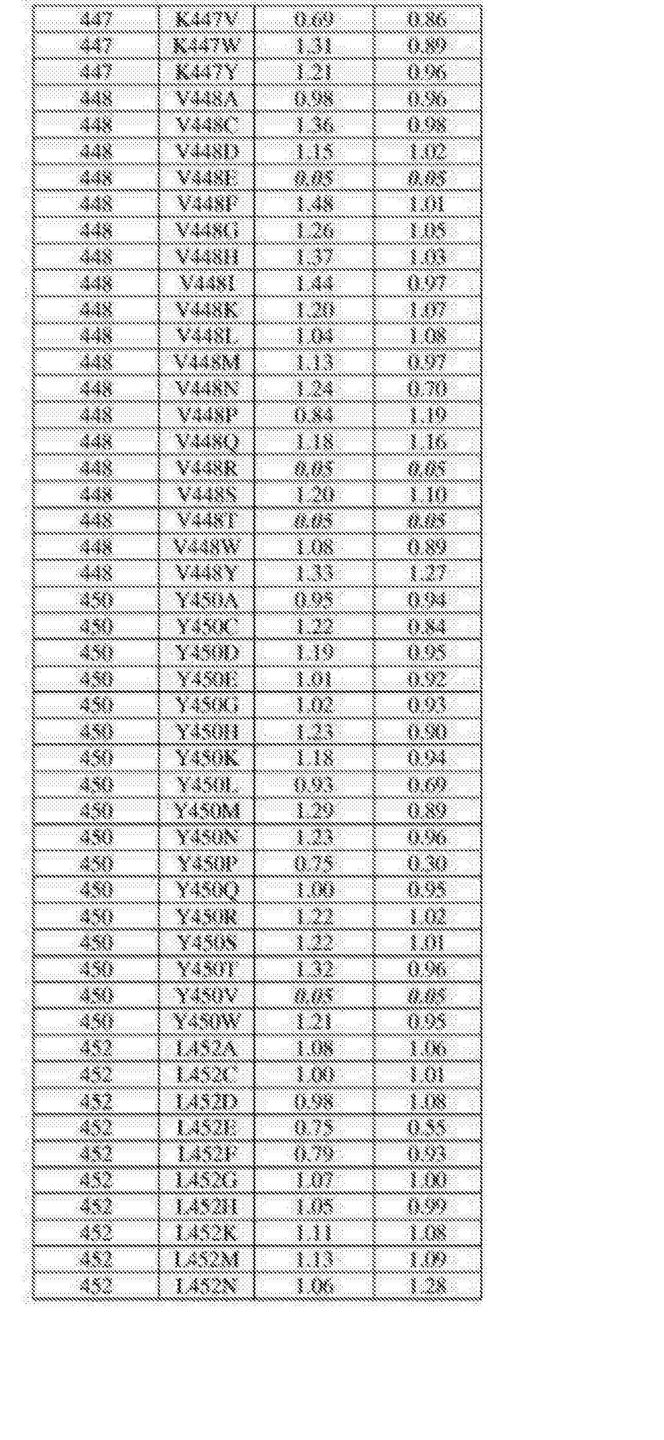 Figure CN105483099AD01811