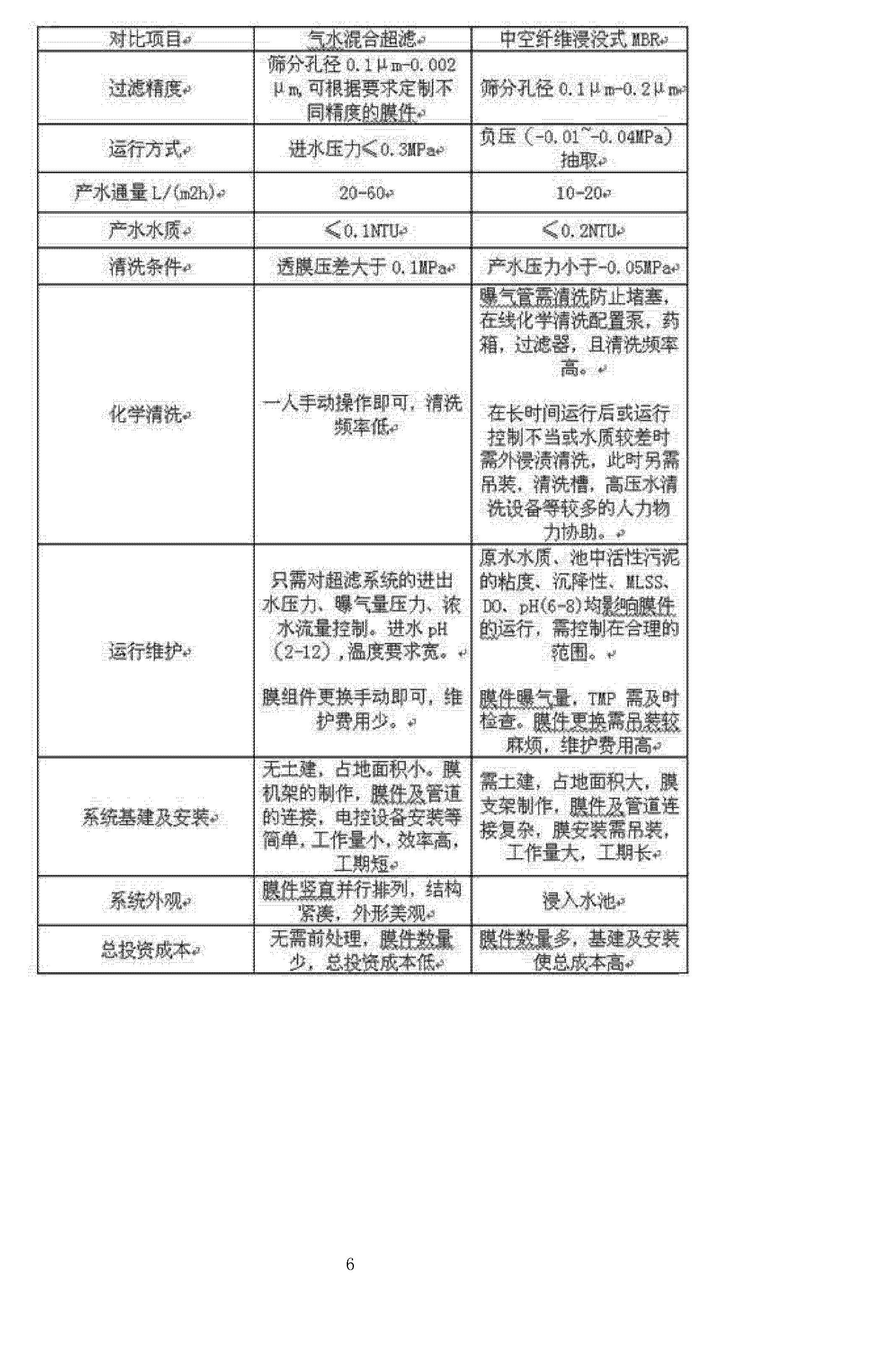 Figure CN103739113AD00061
