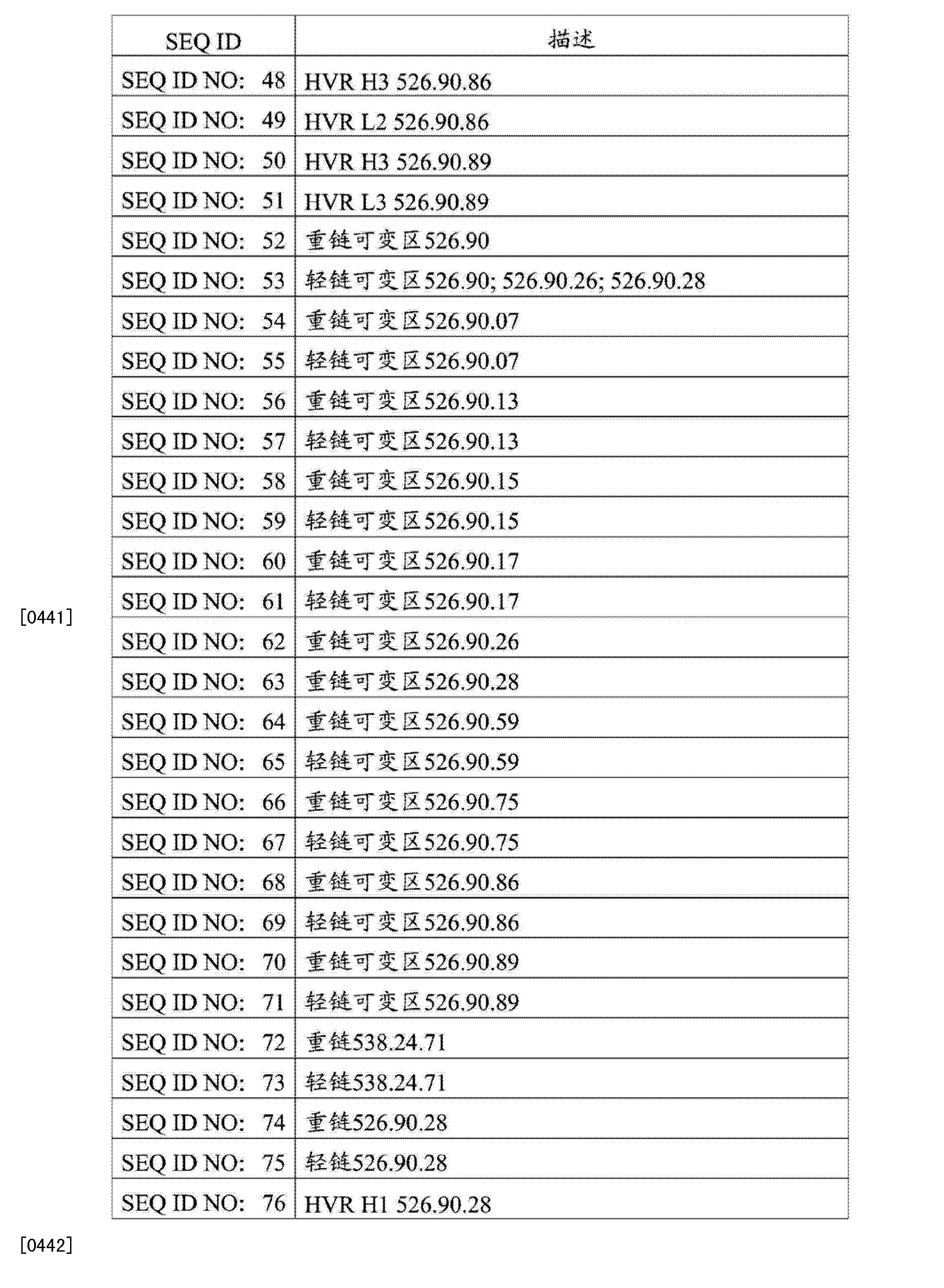 Figure CN103890007AD00611