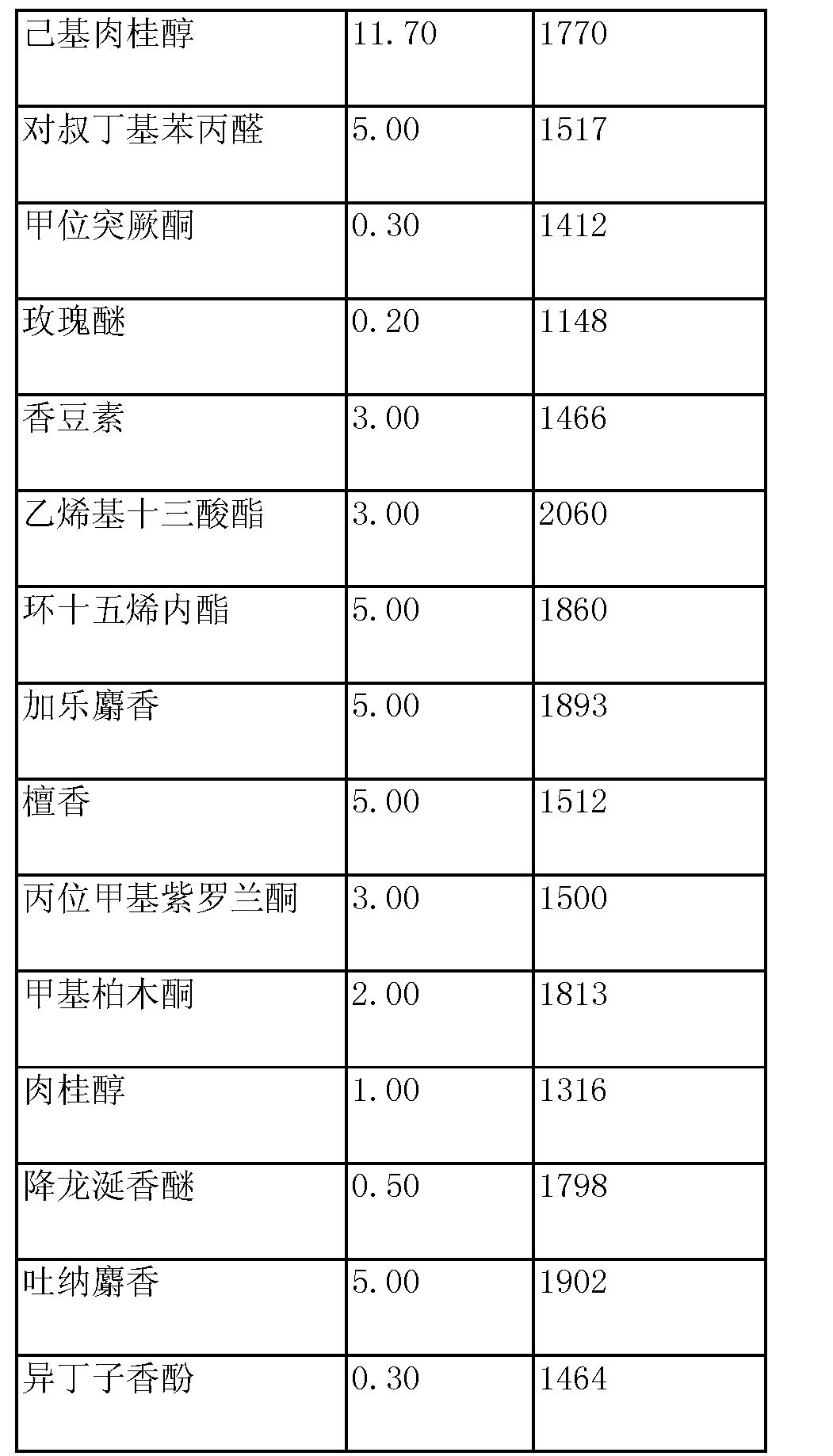 Figure CN101264333BD00151