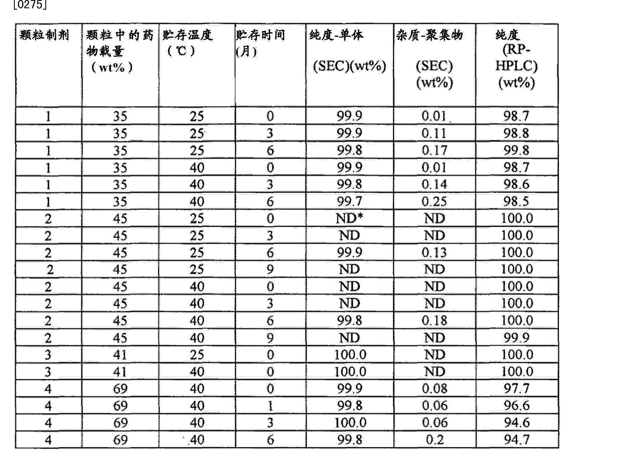 Figure CN104013569AD00341