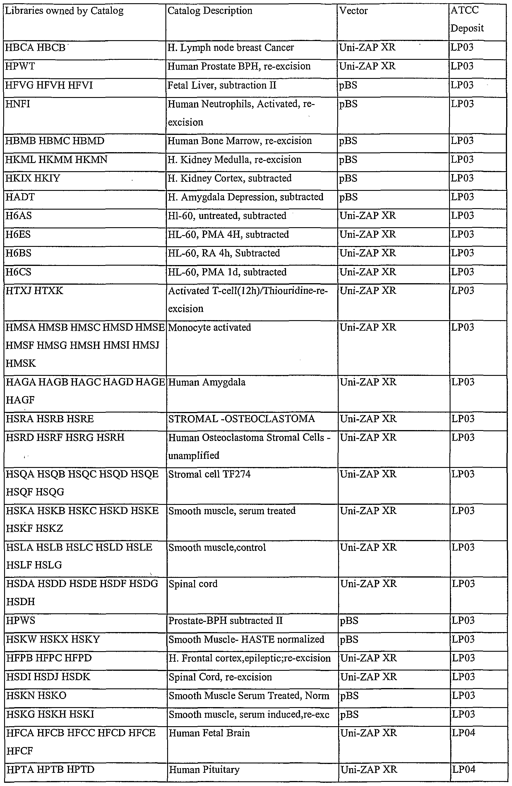 Wo2001055203a1 Nucleic Acids Proteins And Antibodies Google