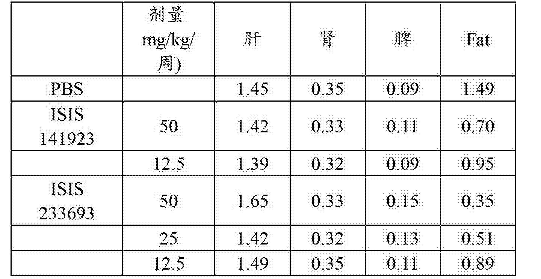 Figure CN102753186BD00562