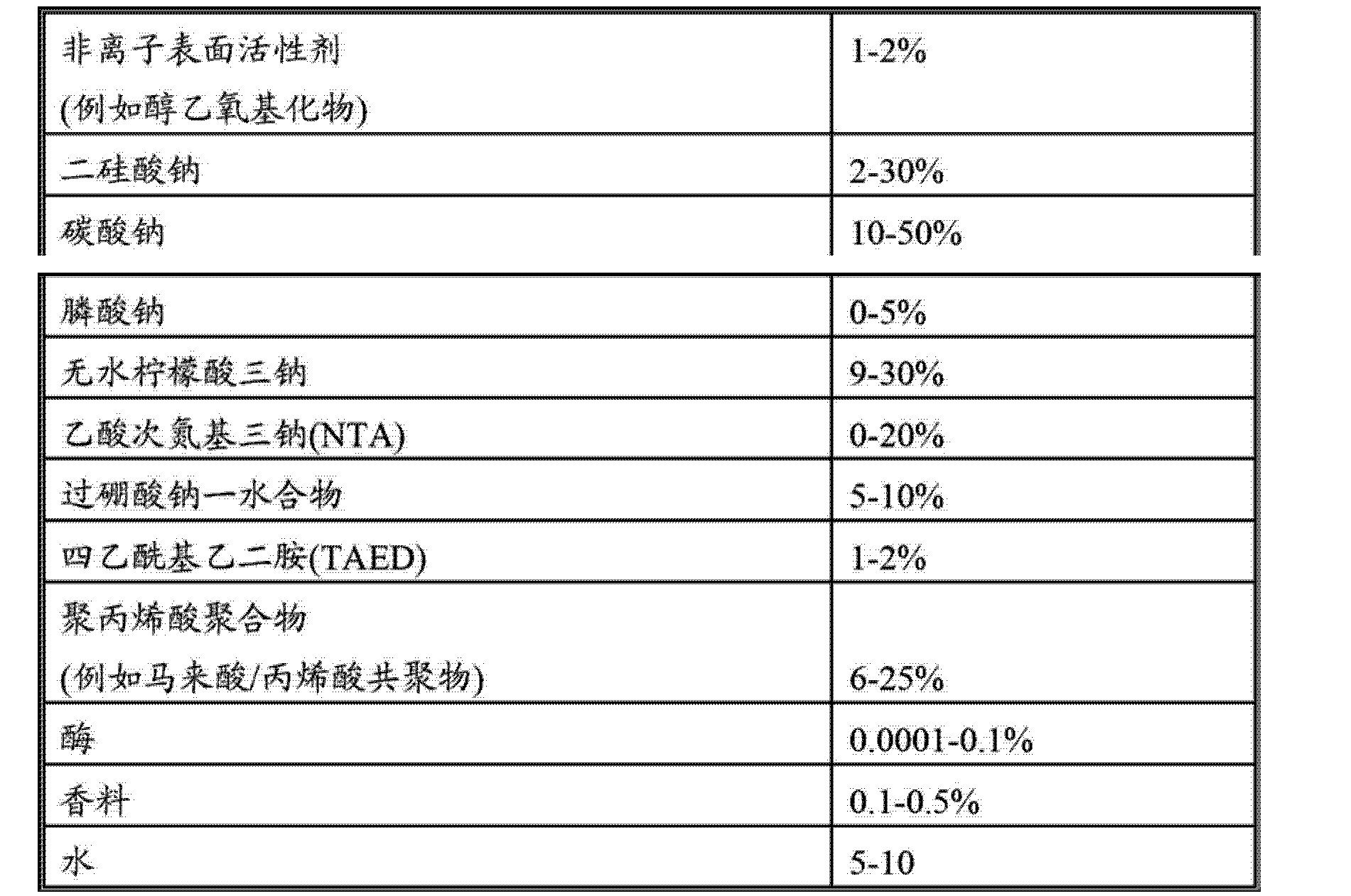 Figure CN102994486AD00292