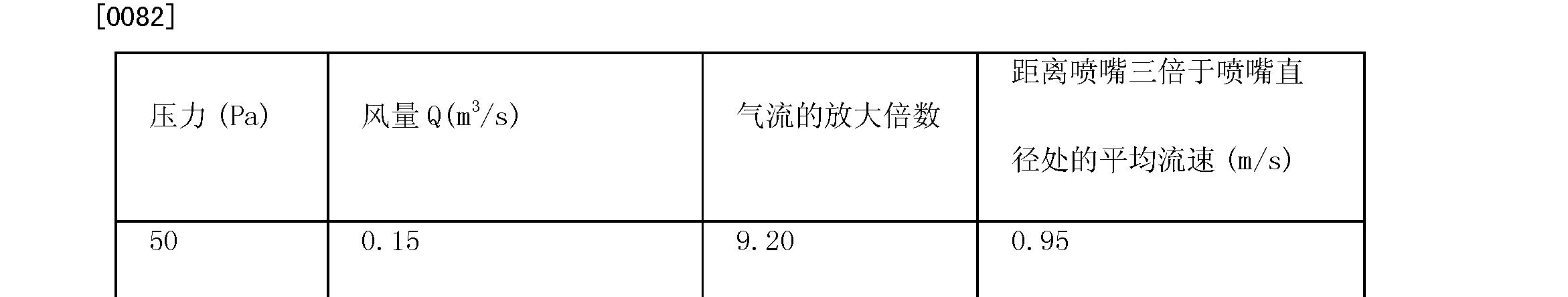 Figure CN101749288BD00072