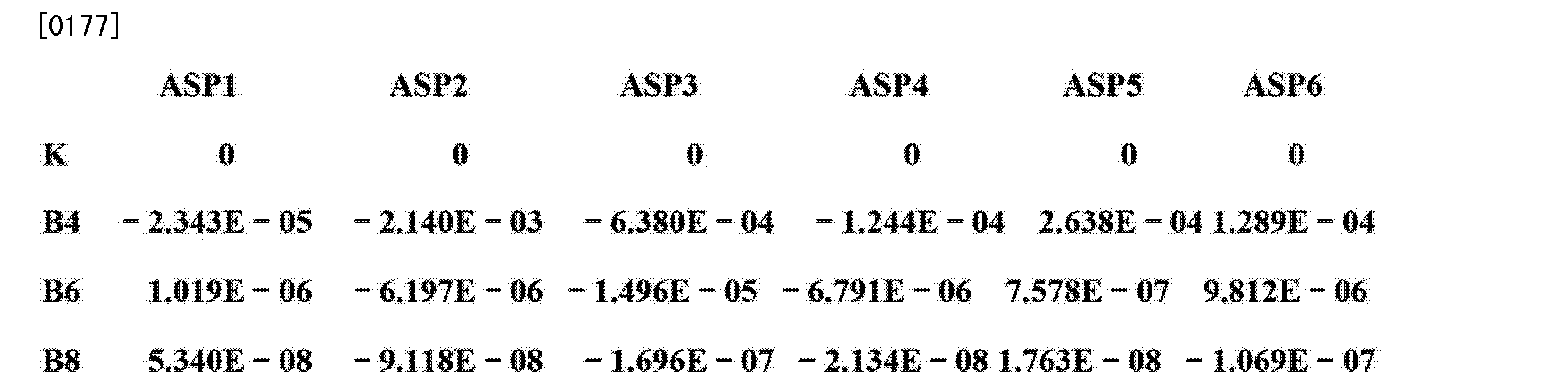 Figure CN103293674AD00191