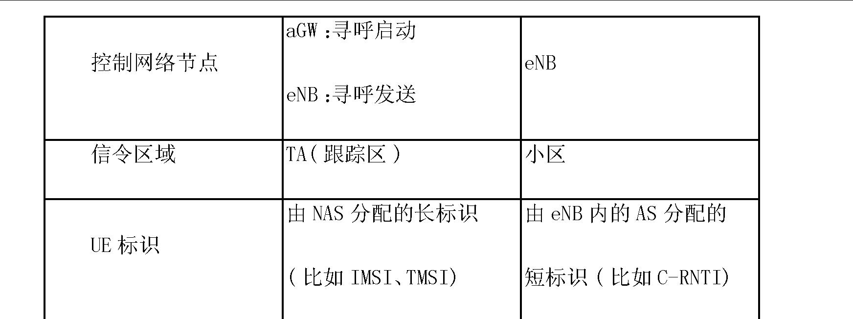 Figure CN101554082BD00071