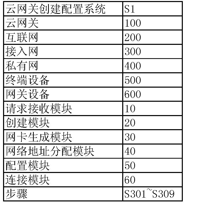 Figure CN104579887AD00051