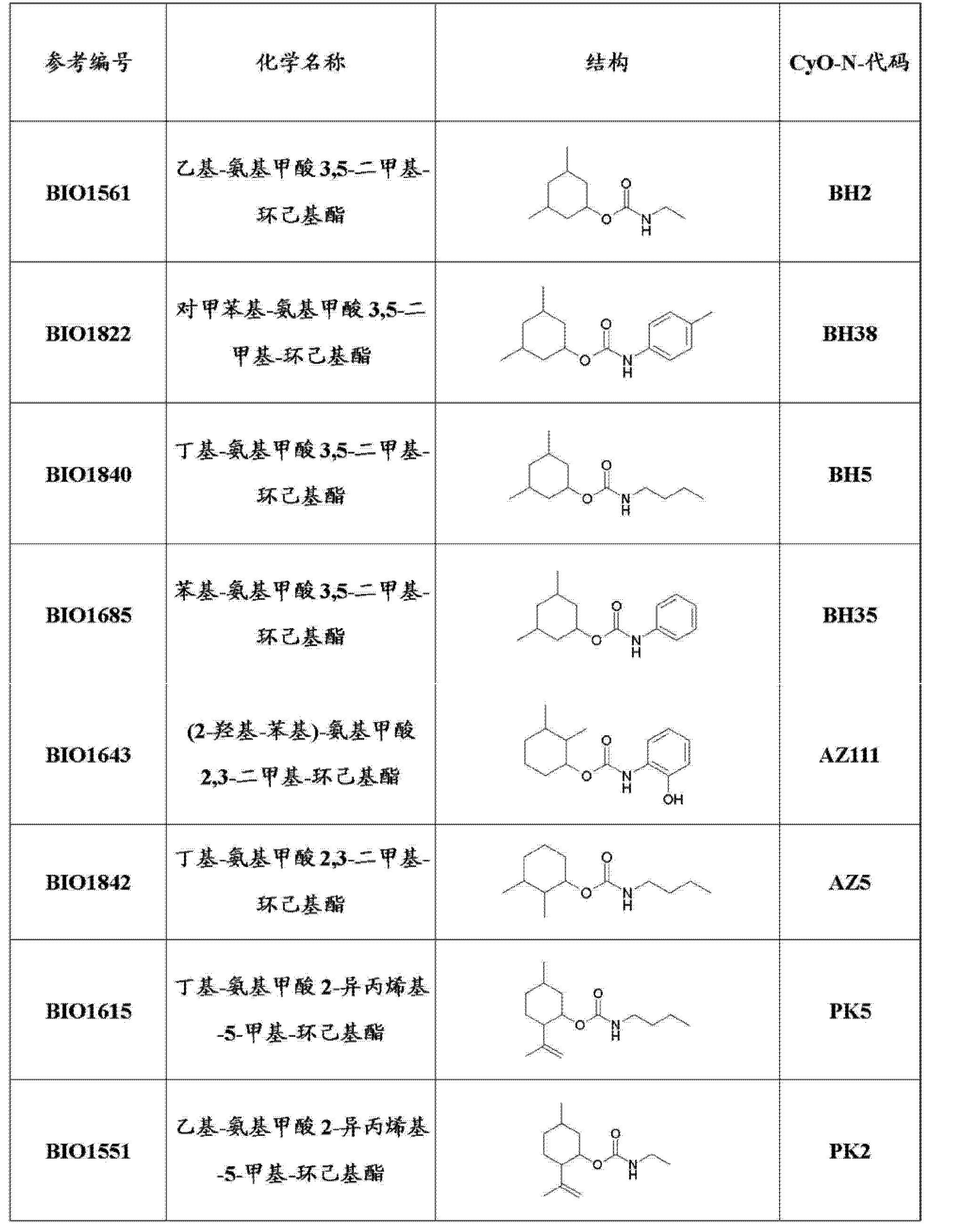 Figure CN103025310AD00721