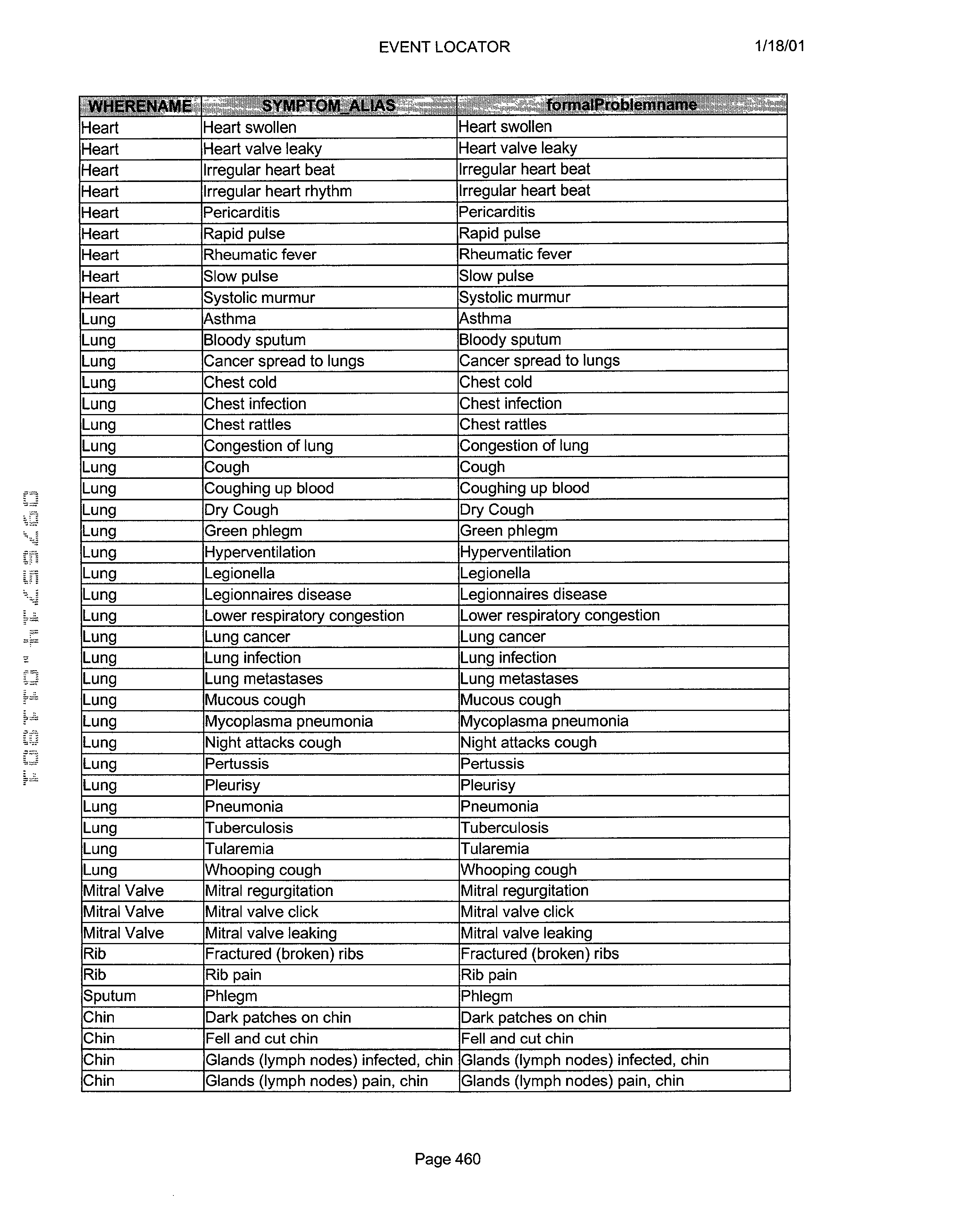 Figure US20030061072A1-20030327-P00461