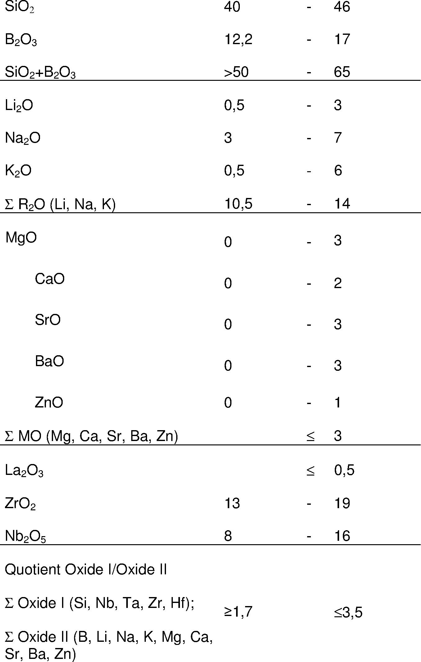 Figure DE102015119942A1_0001