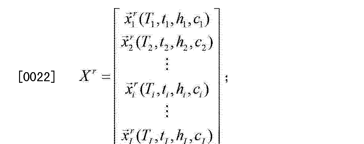 Figure CN102944583AD00111