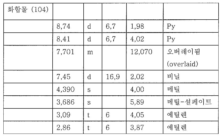 Figure 112007088248652-PCT00025