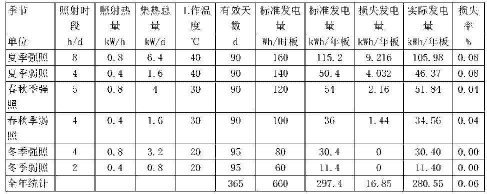 Figure CN105187009AD00062