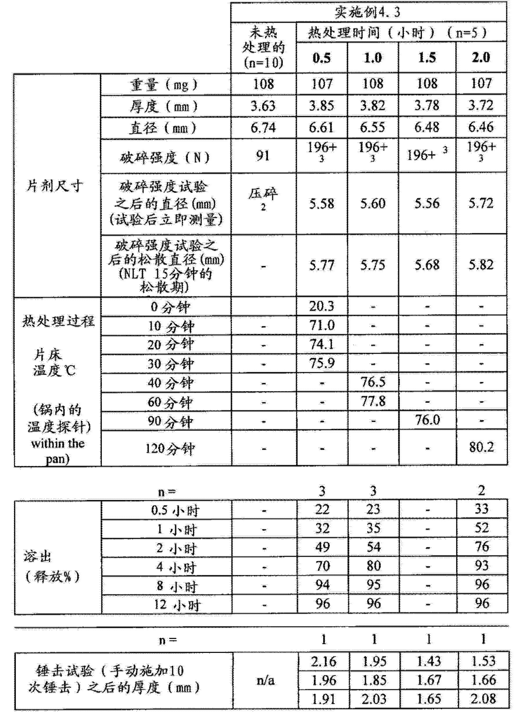 Figure CN102743355BD00681
