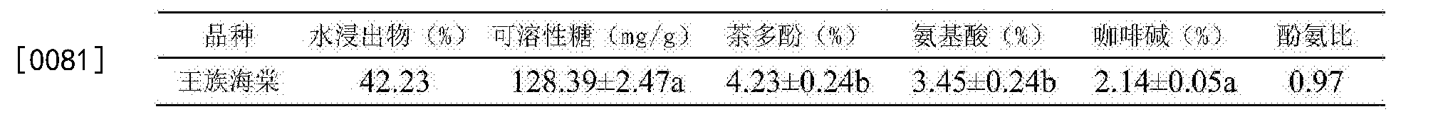 Figure CN106226431AD00092