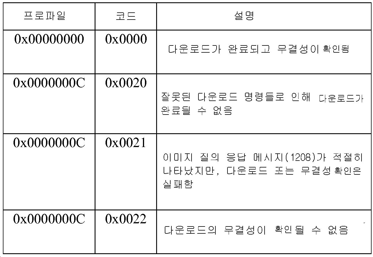 Figure 112017033986517-pat00022
