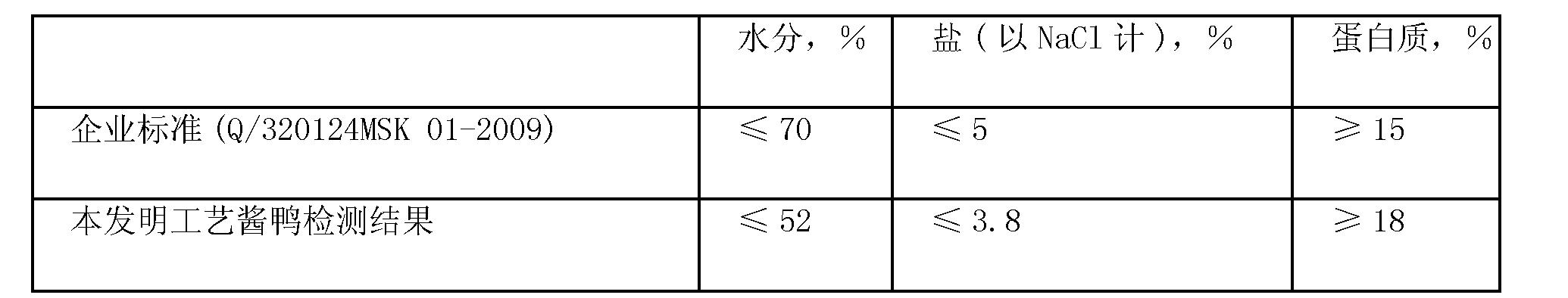 Figure CN102150882AD00051