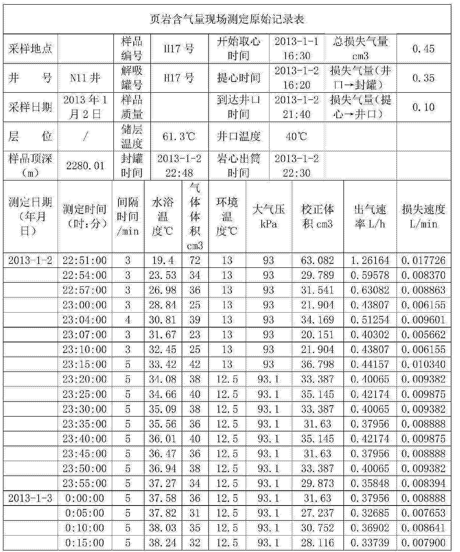 Figure CN106370260AD00141
