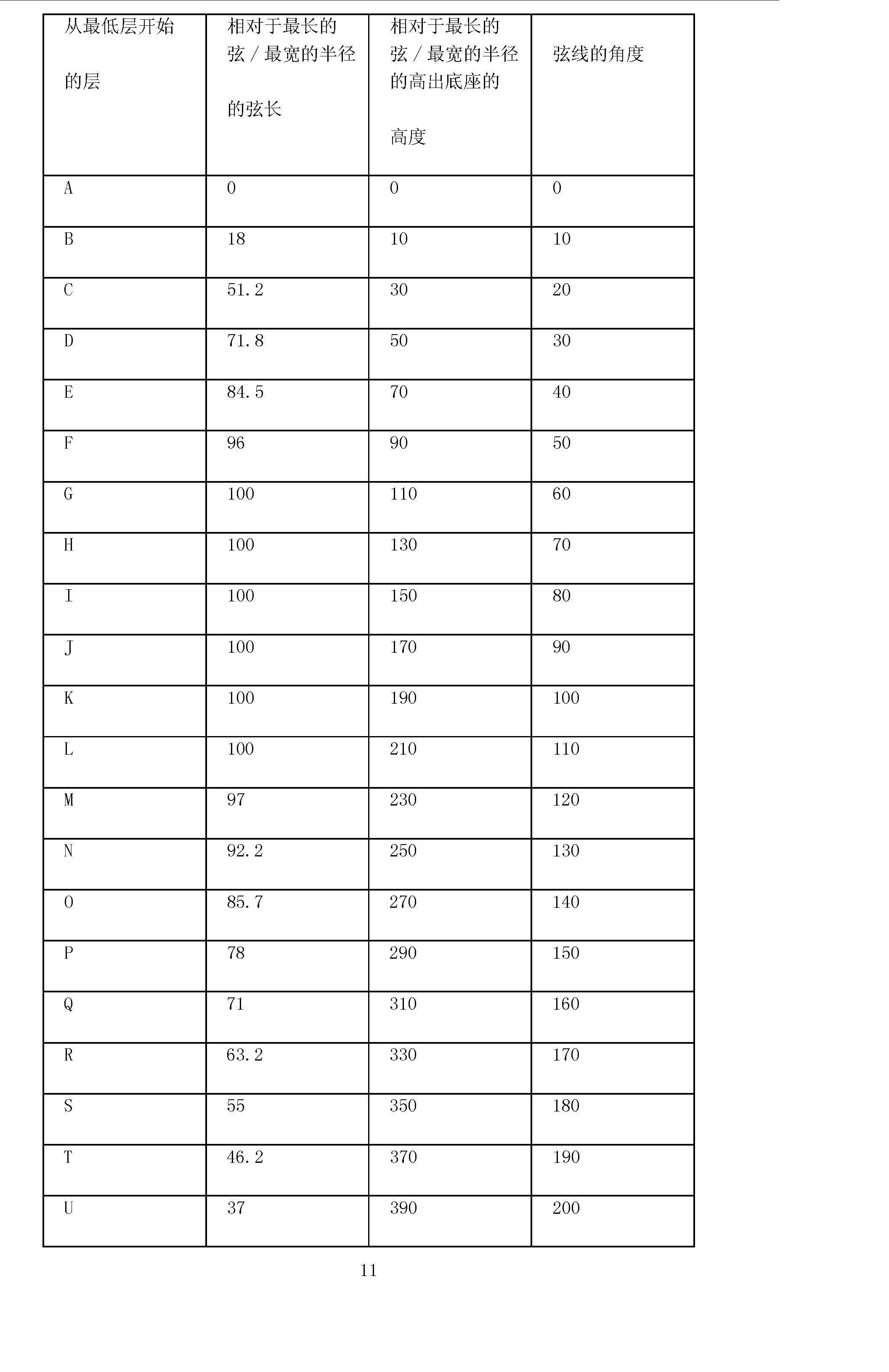 Figure CN101842585BD00111
