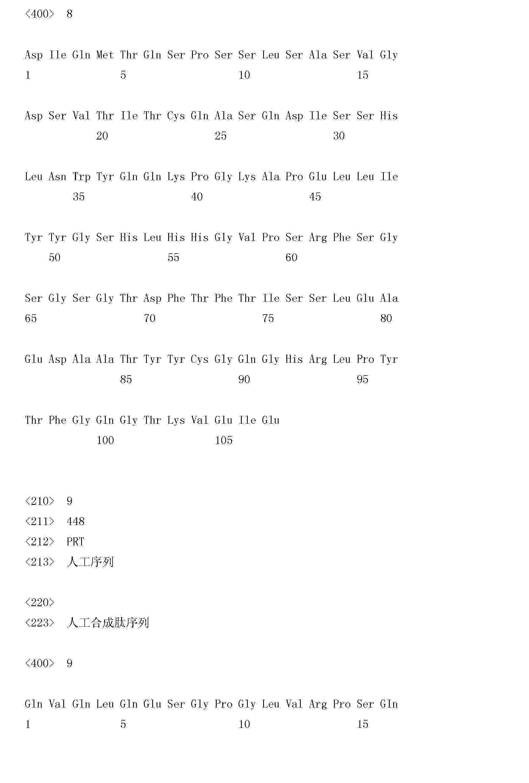 Figure CN102993304AD00801