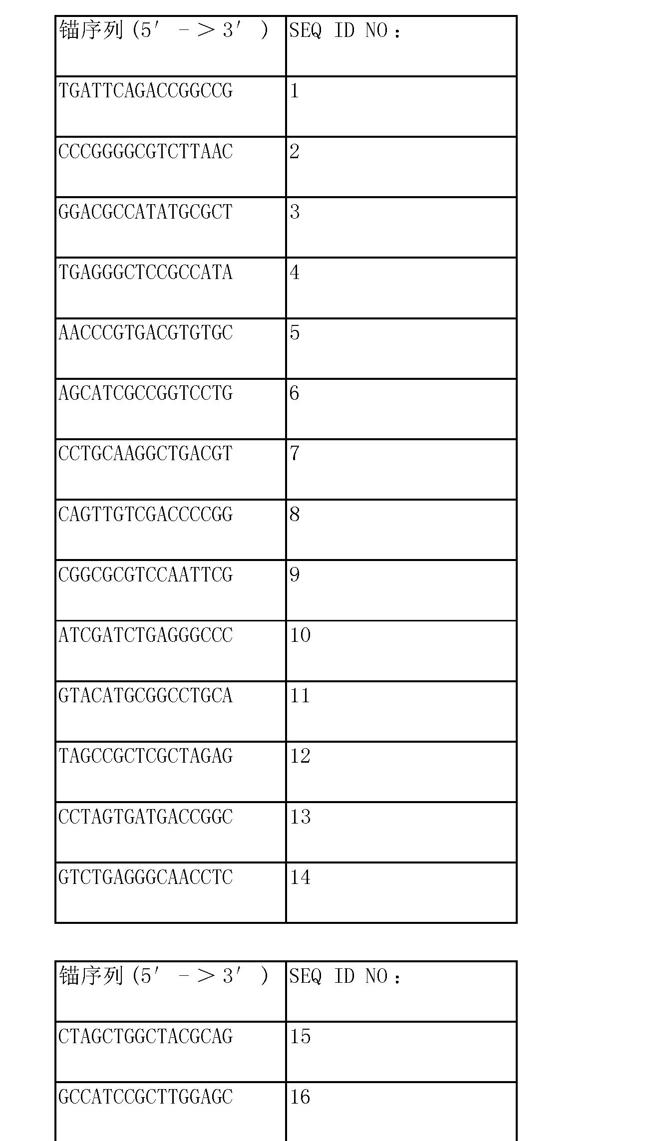 Figure CN103649335BD00291