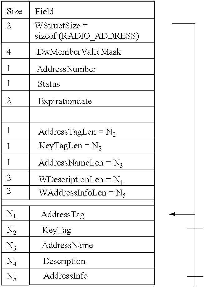 Figure US06952772-20051004-C00002
