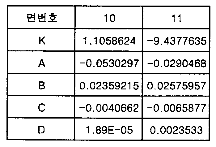 Figure 112007068028263-pat00005