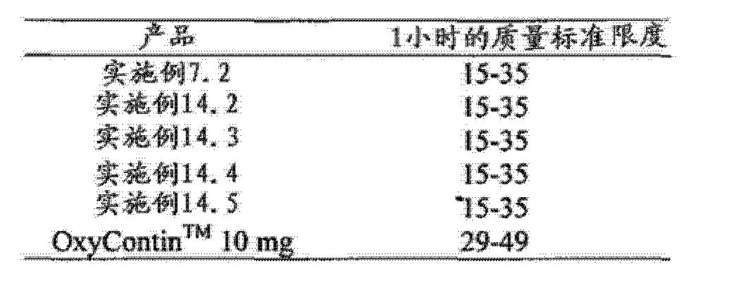 Figure CN102743355BD01652