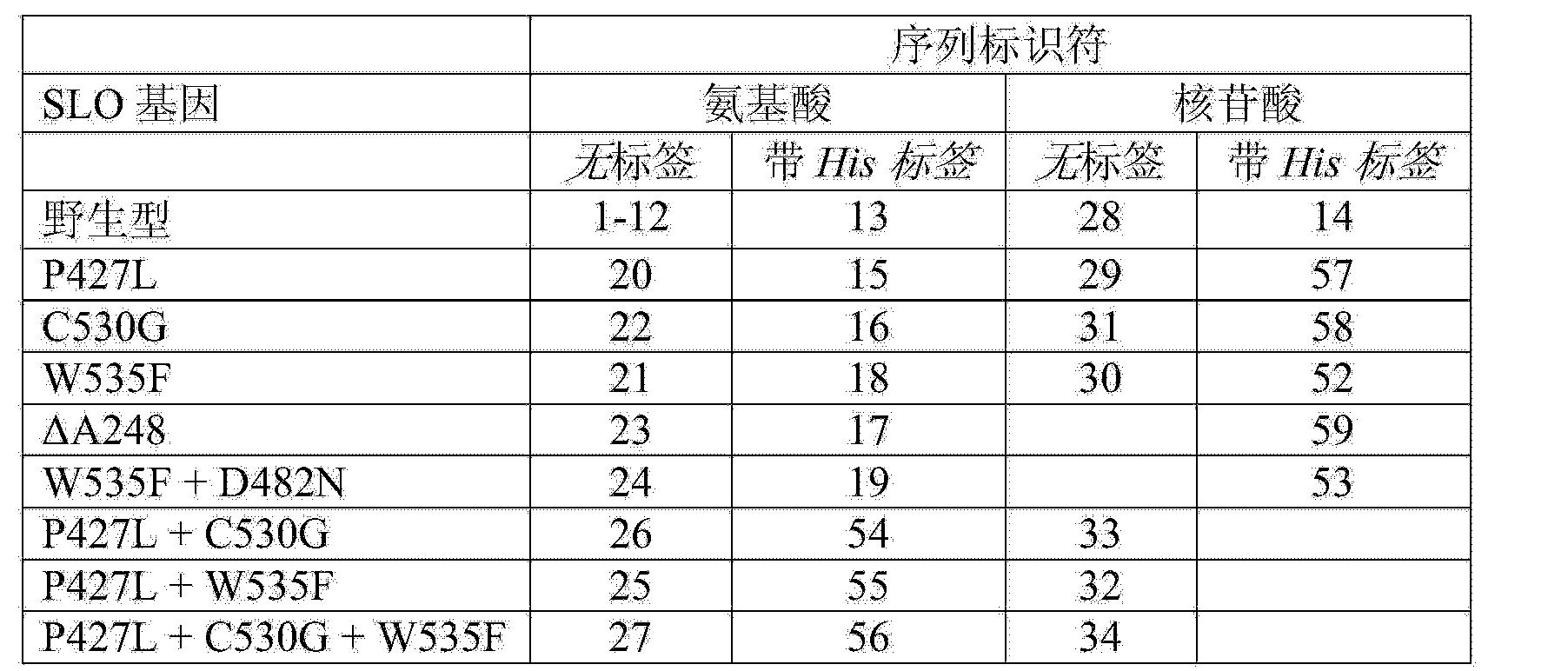 Figure CN104292312AD00351
