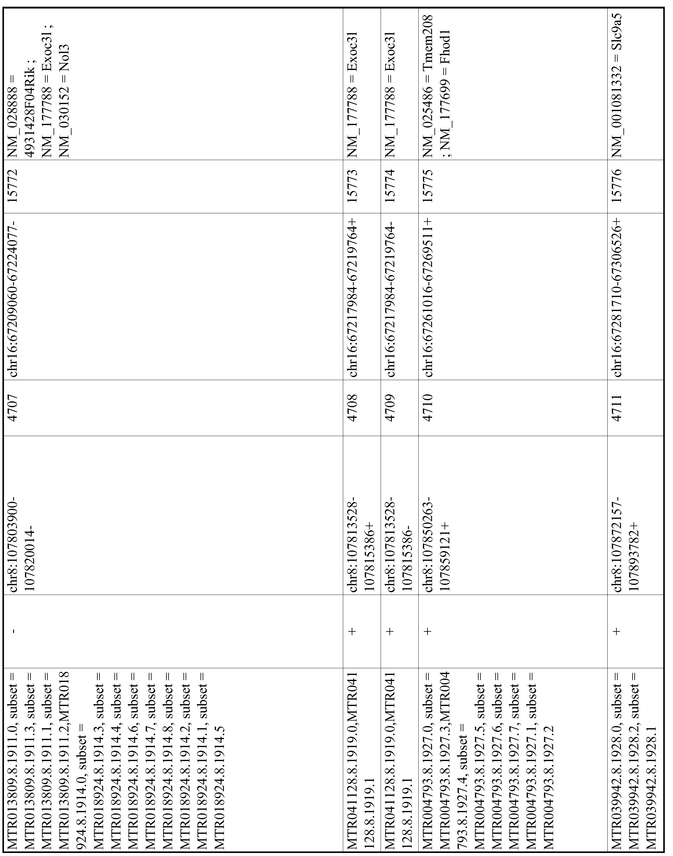 Figure imgf000872_0001