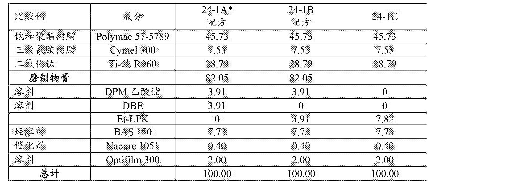 Figure CN102939347BD00271
