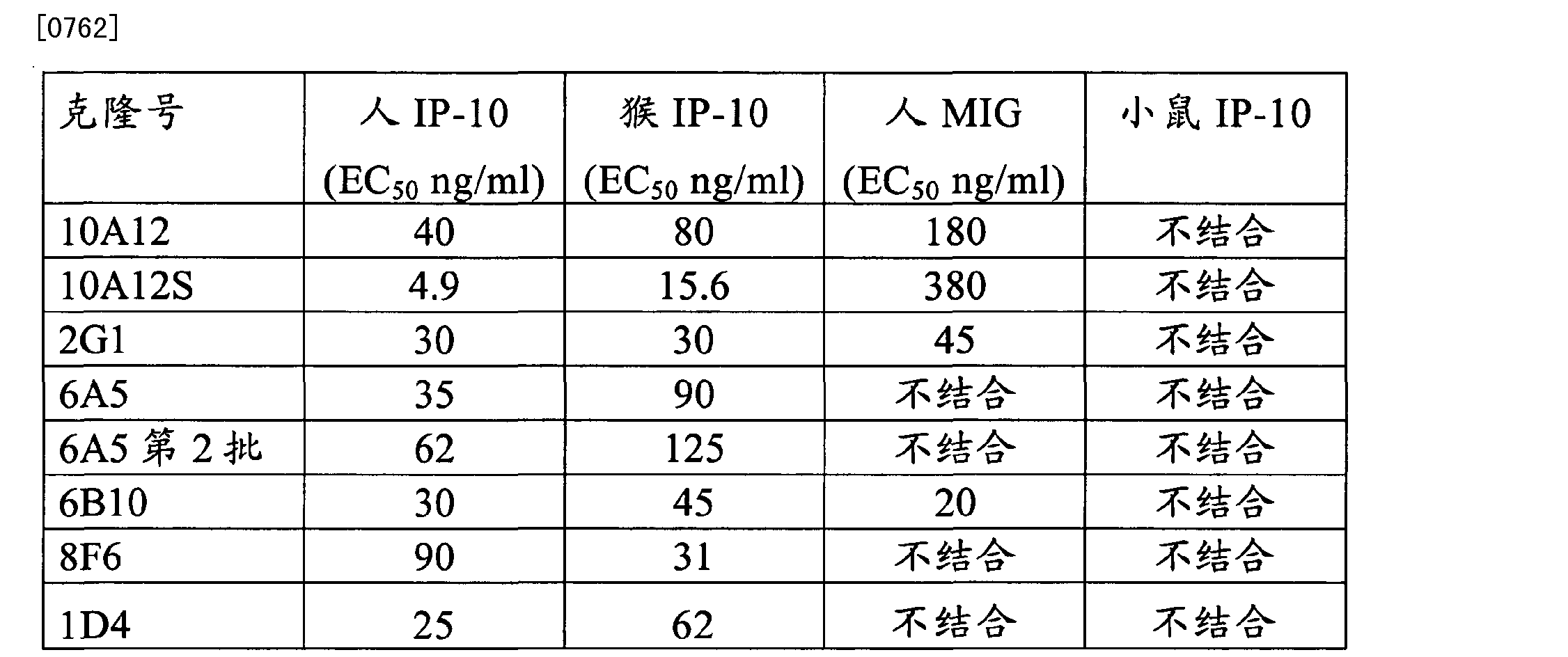 Figure CN102838675BD00582