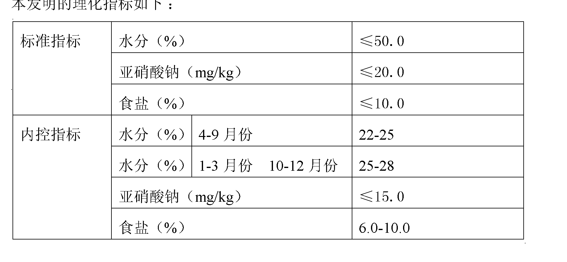 Figure CN102132894AD00051