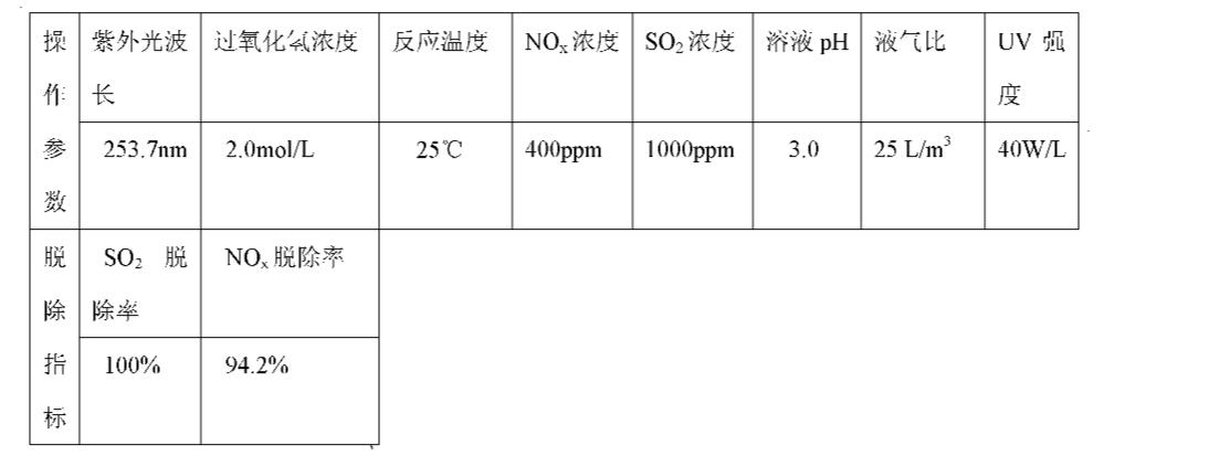 Figure CN101940871AD00141