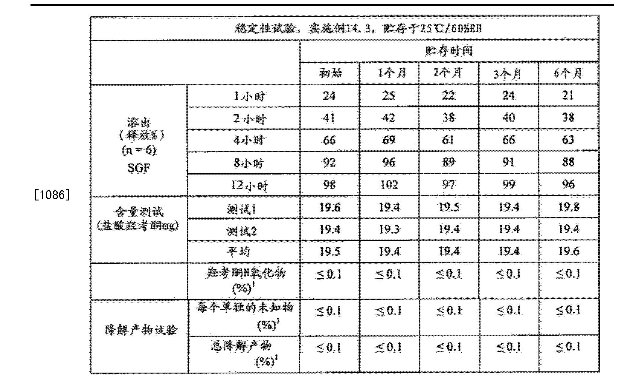 Figure CN102657630BD00981