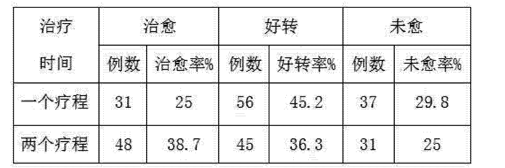 Figure CN104491759AD00082